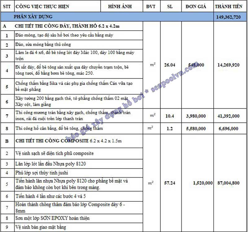 Bảng báo giá chi phí thi công xây dựng hồ bơi bể bơi composite
