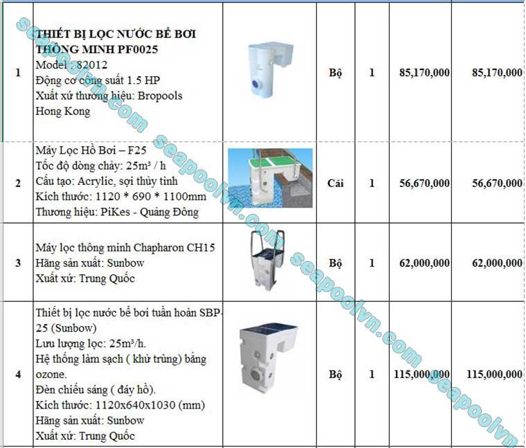 Báo Giá Máy Lọc Nước Bể Bơi Thông Minh Không đường ống