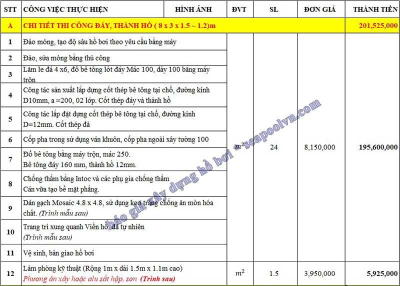 Bảng báo giá chi tiết dự toán thi công xây dựng hồ bơi -bể bơi bê tông cốt thép