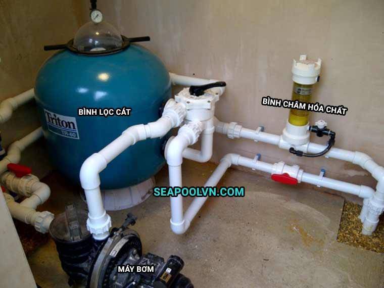 Hệ thống máy lọc nước bể bơi tuần hoàn có đường ống